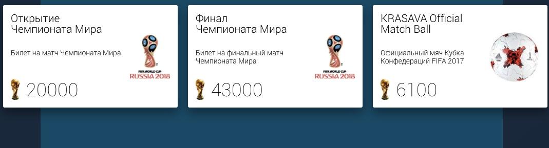 Баллы Альфа-Банк FIFA