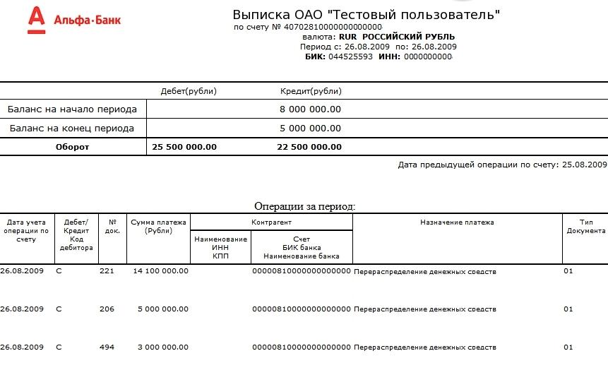 Выписка по счету альфа банк для визы запись о приеме генерального директора запись в трудовой книжке образец