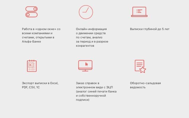 Альфа-Банк бизнес онлайн подключение