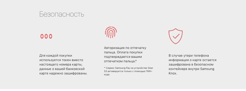 Samsung pay в Альфа-Банке